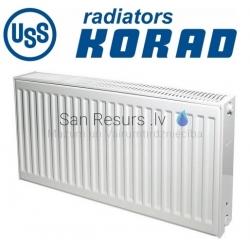 Tērauda radiatori KORAD